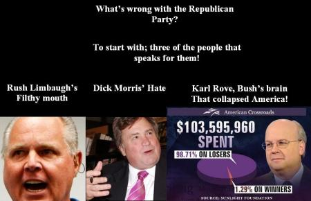 REPUBLICANS AND WHAT'S WRONG
