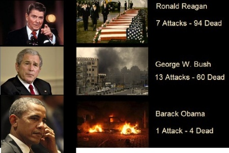 OBAMA - BUSH - REAGAN - ATTACKS