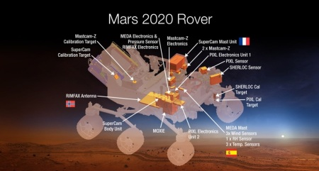 MARS 2020 ROVER AUGUST 01 2014