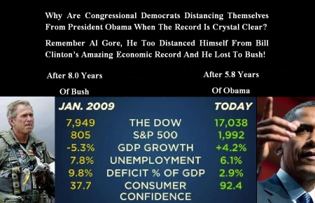 BARACK OBAMA ECONOMIC RECORD V BUSH