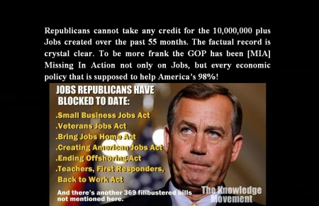 GOP - MIA ON JOBS - ECONOMIC POLICIES