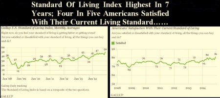 AMERICANS STANDARD OF LIVING DEC 2014