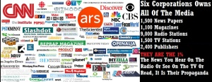 CORPORATE OWNED MEDIA - 1