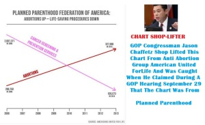 PLANNED PARENTHOOD - CHAFFETZ SHOP LIFTING 2